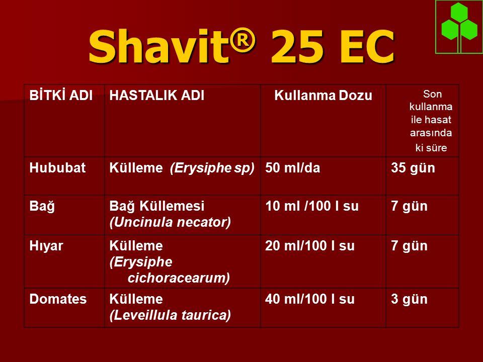 Shavit ® 25 EC BİTKİ ADIHASTALIK ADIKullanma Dozu Son kullanma ile hasat arasında ki süre HububatKülleme (Erysiphe sp)50 ml/da35 gün BağBağ Küllemesi