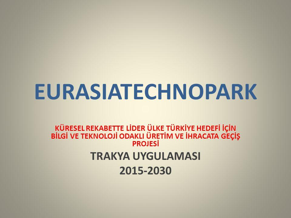 EURASIATECHNOPARK KÜRESEL REKABETTE LİDER ÜLKE TÜRKİYE HEDEFİ İÇİN BİLGİ VE TEKNOLOJİ ODAKLI ÜRETİM VE İHRACATA GEÇİŞ PROJESİ TRAKYA UYGULAMASI 2015-2030