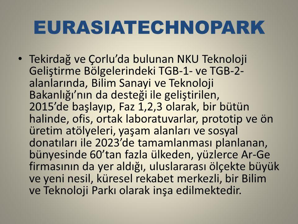 EURASIATECHNOPARK Tekirdağ ve Çorlu'da bulunan NKU Teknoloji Geliştirme Bölgelerindeki TGB-1- ve TGB-2- alanlarında, Bilim Sanayi ve Teknoloji Bakanlığı'nın da desteği ile geliştirilen, 2015'de başlayıp, Faz 1,2,3 olarak, bir bütün halinde, ofis, ortak laboratuvarlar, prototip ve ön üretim atölyeleri, yaşam alanları ve sosyal donatıları ile 2023'de tamamlanması planlanan, bünyesinde 60'tan fazla ülkeden, yüzlerce Ar-Ge firmasının da yer aldığı, uluslararası ölçekte büyük ve yeni nesil, küresel rekabet merkezli, bir Bilim ve Teknoloji Parkı olarak inşa edilmektedir.