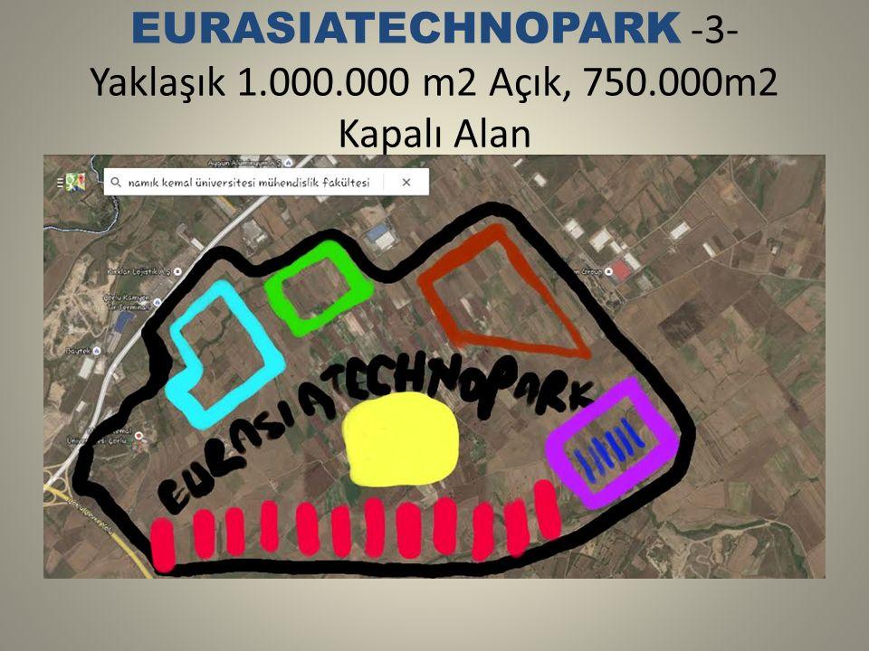 EURASIATECHNOPARK -3- Yaklaşık 1.000.000 m2 Açık, 750.000m2 Kapalı Alan