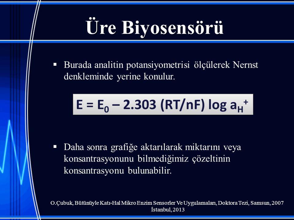 Üre Biyosensörü  Burada analitin potansiyometrisi ölçülerek Nernst denkleminde yerine konulur.  Daha sonra grafiğe aktarılarak miktarını veya konsan