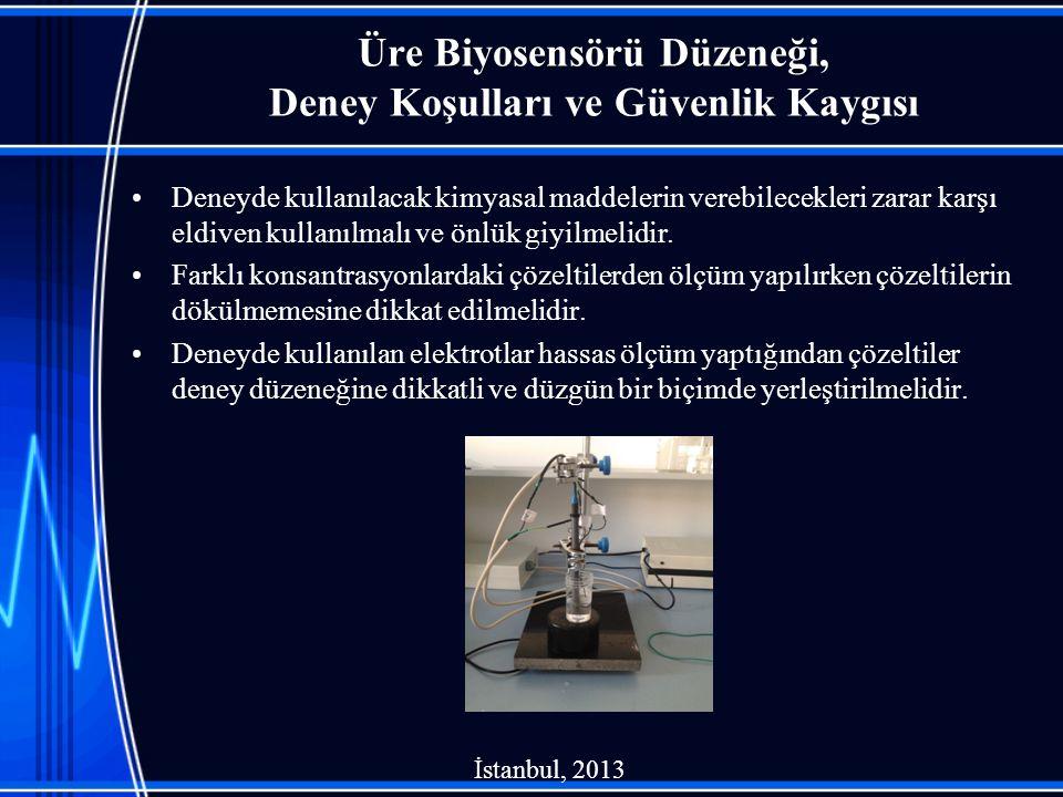Üre Biyosensörü Düzeneği, Üre Biyosensörü Düzeneği, Deney Koşulları ve Güvenlik Kaygısı Deneyde kullanılacak kimyasal maddelerin verebilecekleri zarar karşı eldiven kullanılmalı ve önlük giyilmelidir.