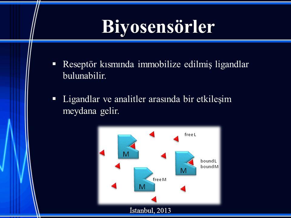 Biyosensörler.  Reseptör kısmında immobilize edilmiş ligandlar bulunabilir.  Ligandlar ve analitler arasında bir etkileşim meydana gelir. İstanbul,