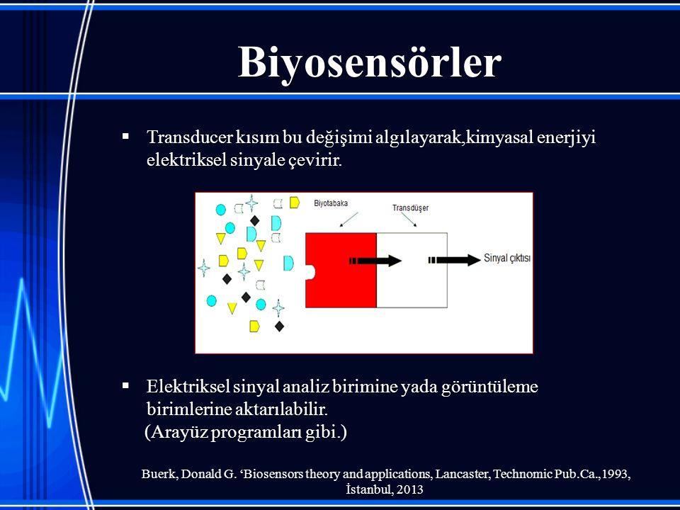 Biyosensörler  Transducer kısım bu değişimi algılayarak,kimyasal enerjiyi elektriksel sinyale çevirir.  Elektriksel sinyal analiz birimine yada görü