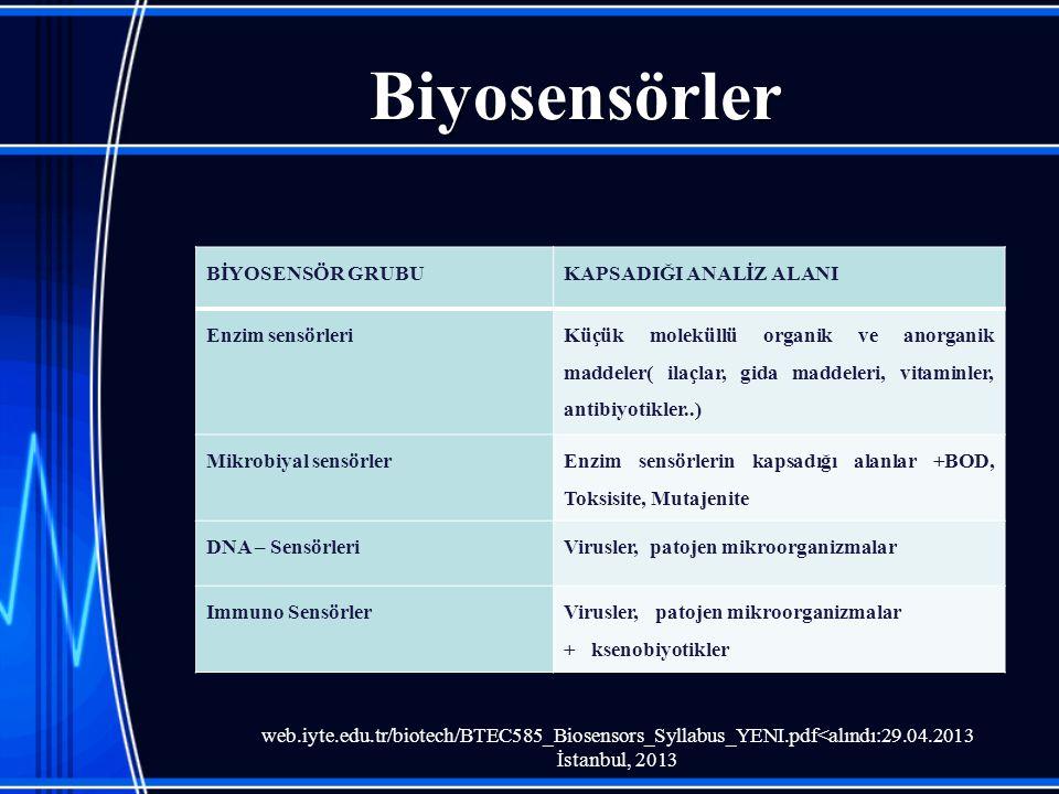 Biyosensörler BİYOSENSÖR GRUBUKAPSADIĞI ANALİZ ALANI Enzim sensörleri Küçük moleküllü organik ve anorganik maddeler( ilaçlar, gida maddeleri, vitaminl