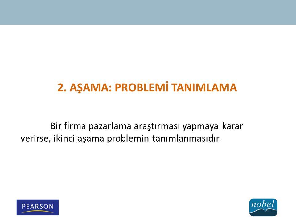 2. AŞAMA: PROBLEMİ TANIMLAMA Bir firma pazarlama araştırması yapmaya karar verirse, ikinci aşama problemin tanımlanmasıdır.