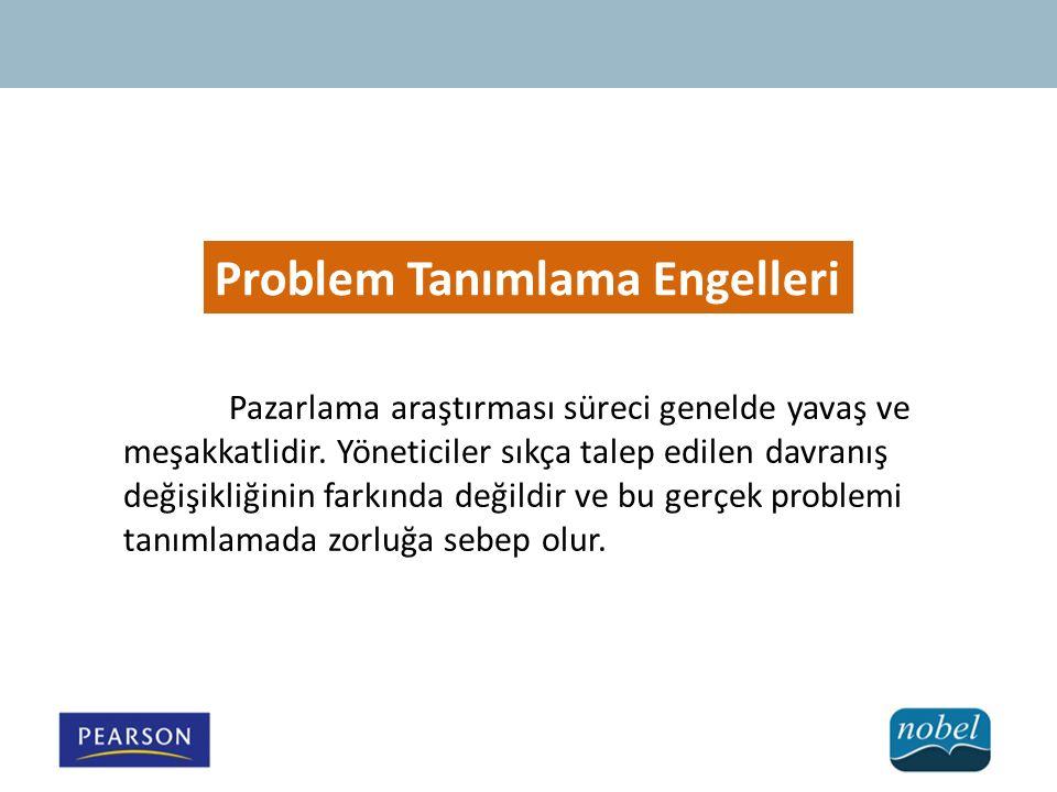Problem Tanımlama Engelleri Pazarlama araştırması süreci genelde yavaş ve meşakkatlidir.