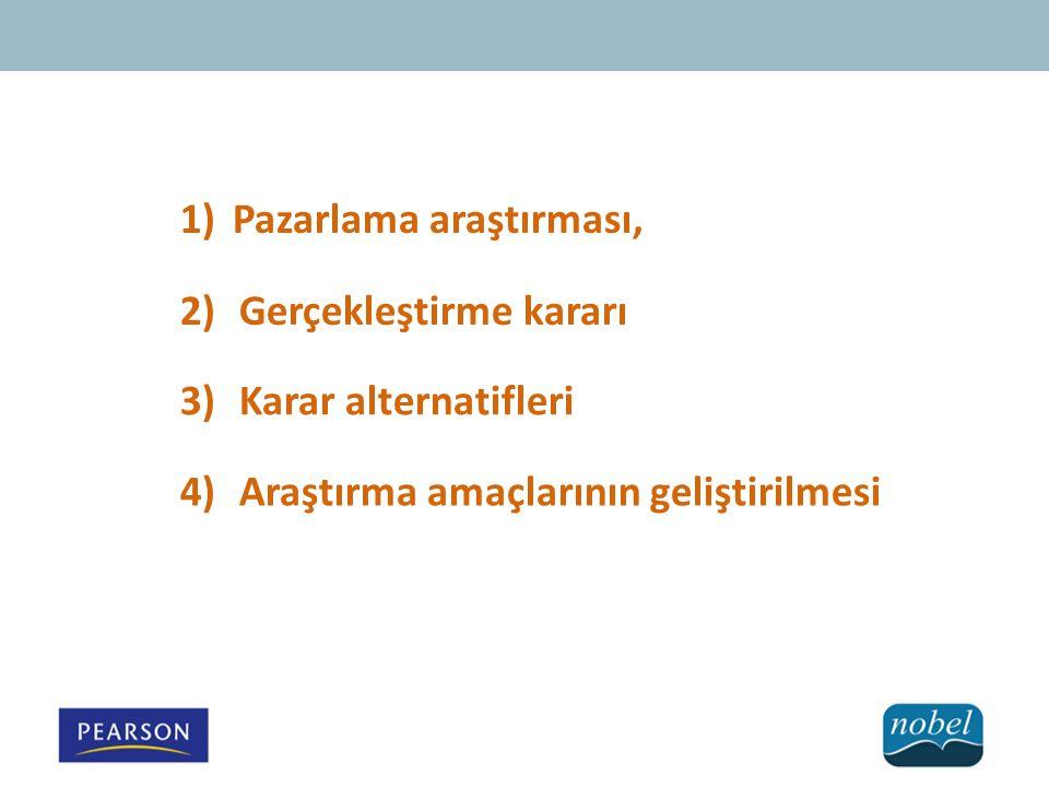 1)Pazarlama araştırması, 2)Gerçekleştirme kararı 3)Karar alternatifleri 4)Araştırma amaçlarının geliştirilmesi
