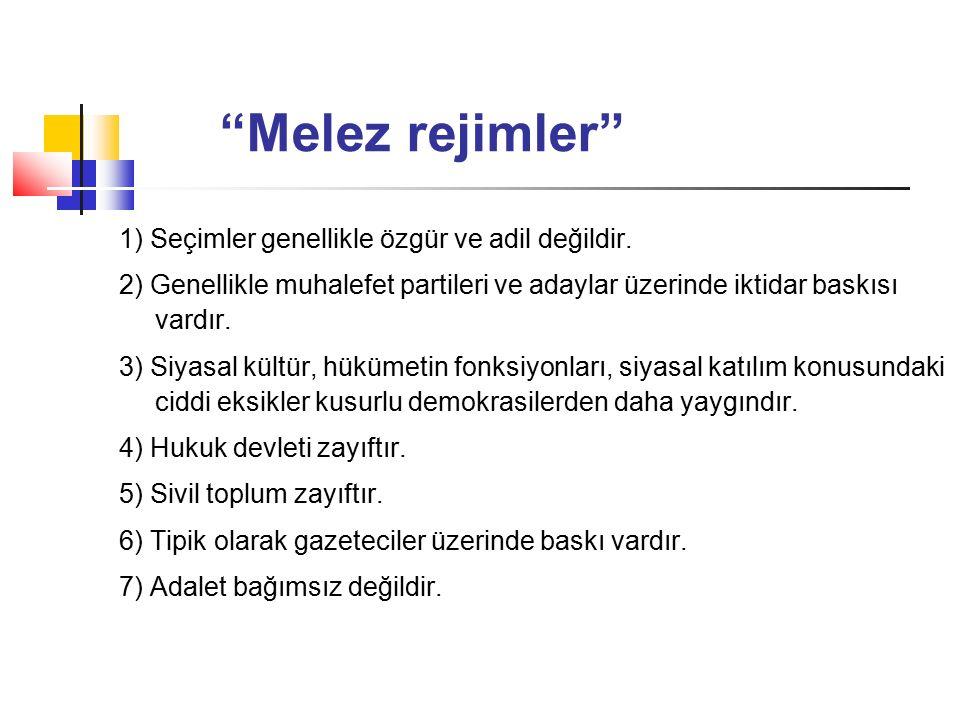 TÜRKİYENİN YERİ NERESİ.Türkiye Melez rejimler kategorisi içinde.