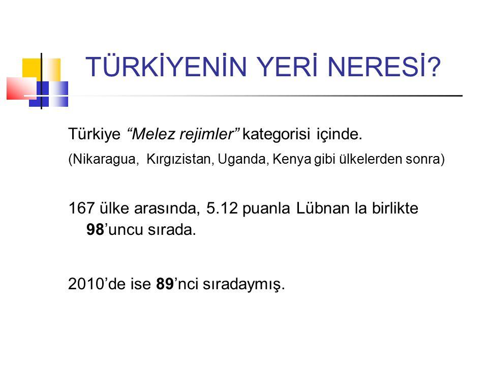 TÜRKİYENİN YERİ NERESİ. Türkiye Melez rejimler kategorisi içinde.