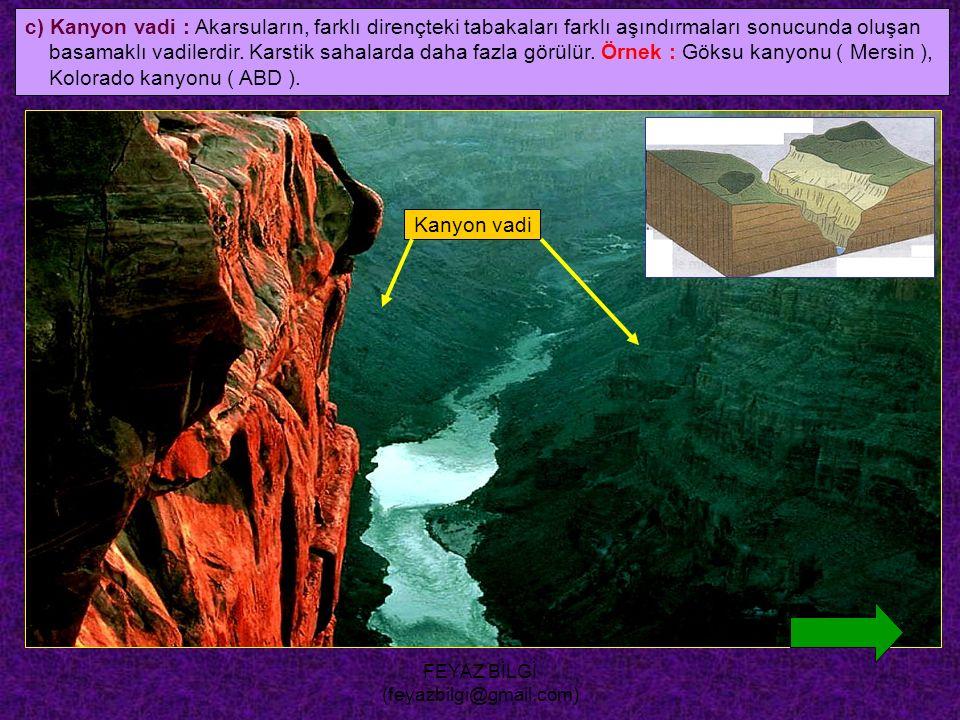 """FEYAZ BİLGİ (feyazbilgi@gmail.com) b) Boğaz ( yarma ) vadi : Akarsuların, akış yönüne dik uzanan dağları yarmasıyla oluşan vadilerdir. Profili """"U"""" şek"""