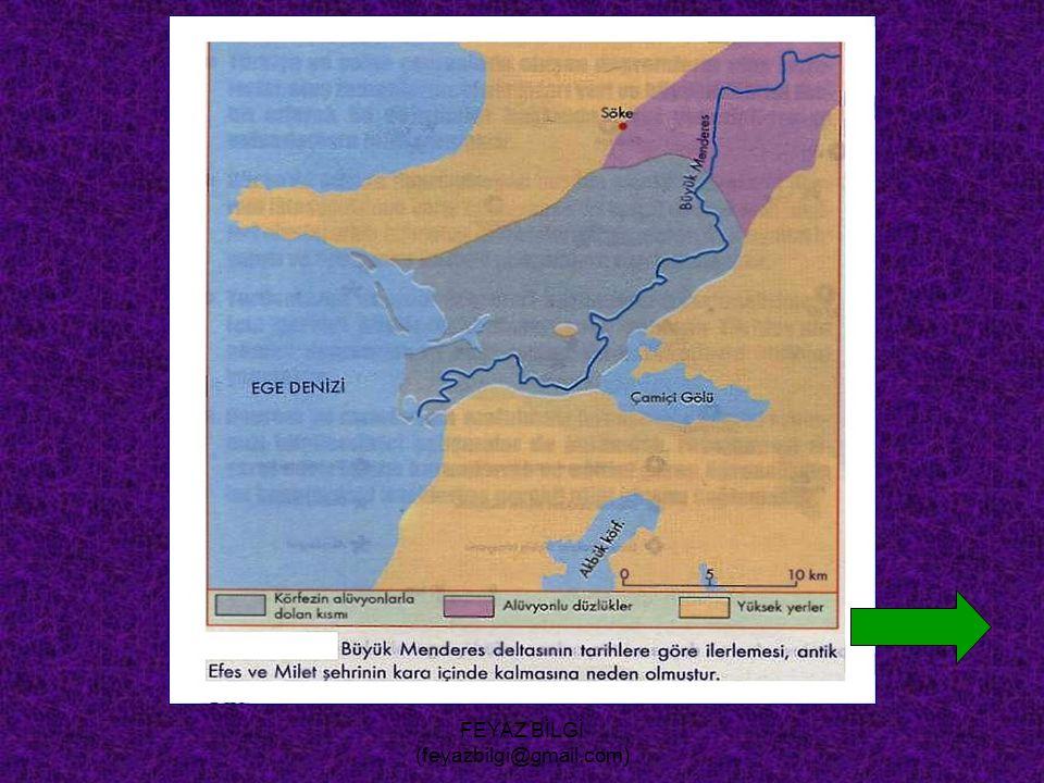 FEYAZ BİLGİ (feyazbilgi@gmail.com) Akarsuyun bol alüvyon taşıması Kıyıda etkili gelgit, dalga ve akıntılar olmamalıdır. Küçük Menderes deltası
