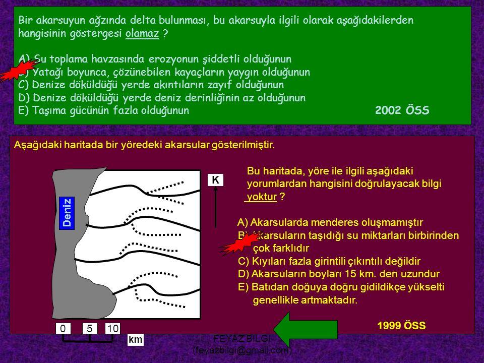 FEYAZ BİLGİ (feyazbilgi@gmail.com) Aşağıda akım grafikleri verilen ve yalnızca yağmur sularıyla beslenen beş akarsudan hangisinin bulunduğu bölgede, y