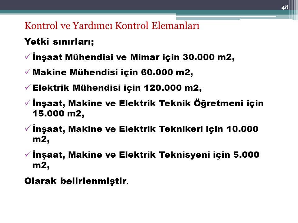 48 Kontrol ve Yardımcı Kontrol Elemanları Yetki sınırları; İnşaat Mühendisi ve Mimar için 30.000 m2, Makine Mühendisi için 60.000 m2, Elektrik Mühendi