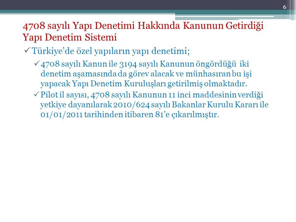 6 4708 sayılı Yapı Denetimi Hakkında Kanunun Getirdiği Yapı Denetim Sistemi Türkiye'de özel yapıların yapı denetimi; 4708 sayılı Kanun ile 3194 sayılı