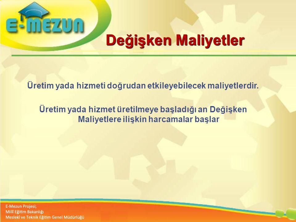 Faal 2.7 100 Genç Girişimcilik Eğitimi 1.MODÜL Girişimcilik Bana Göre mi .
