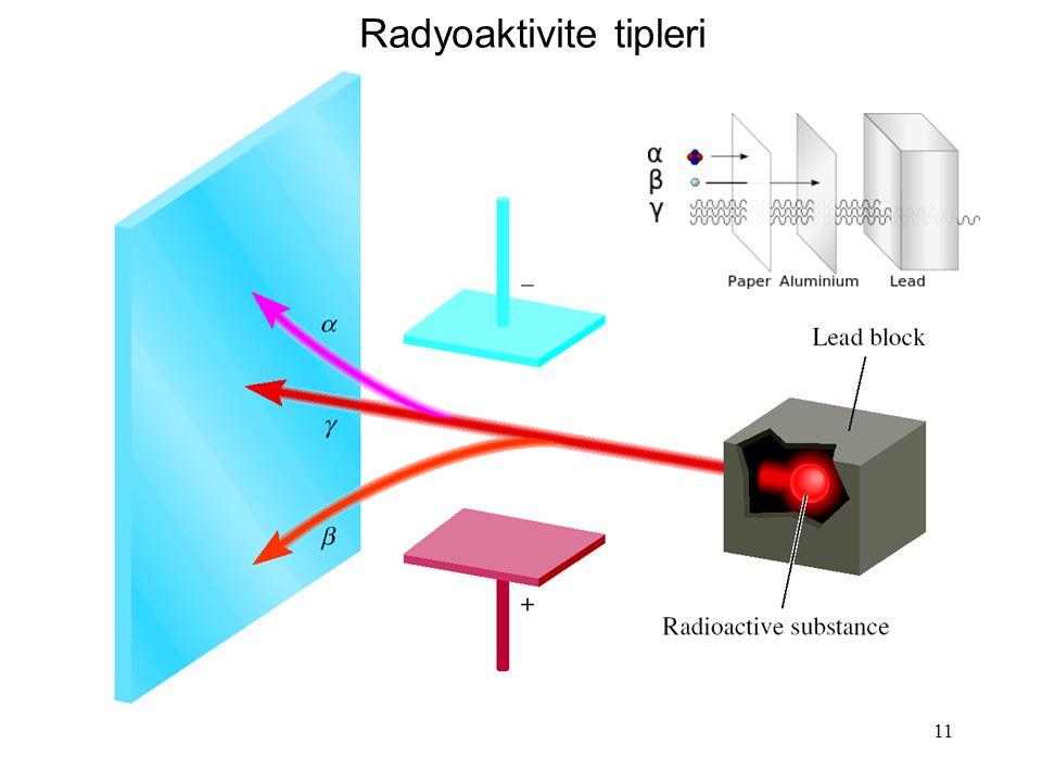 11 Radyoaktivite tipleri