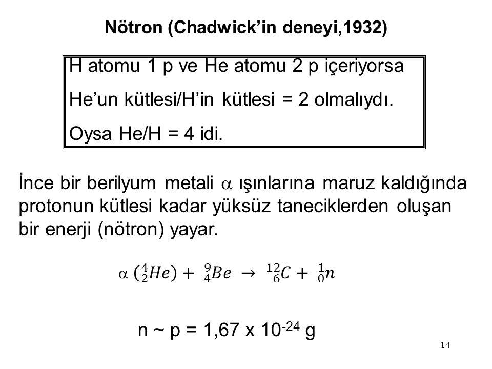 14 Nötron (Chadwick'in deneyi,1932) H atomu 1 p ve He atomu 2 p içeriyorsa He'un kütlesi/H'in kütlesi = 2 olmalıydı. Oysa He/H = 4 idi. n ~ p = 1,67 x