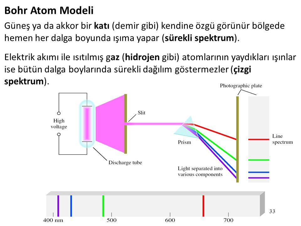 33 Bohr Atom Modeli Güneş ya da akkor bir katı (demir gibi) kendine özgü görünür bölgede hemen her dalga boyunda ışıma yapar (sürekli spektrum). Elekt