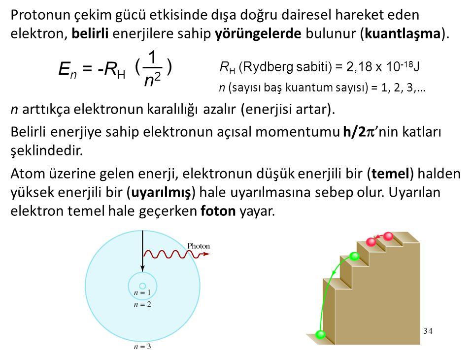 34 Protonun çekim gücü etkisinde dışa doğru dairesel hareket eden elektron, belirli enerjilere sahip yörüngelerde bulunur (kuantlaşma). n (sayısı baş