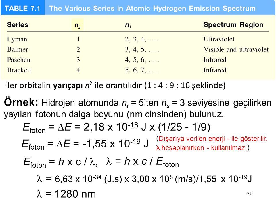 36 Her orbitalin yarıçapı n 2 ile orantılıdır (1 : 4 : 9 : 16 şeklinde) E foton =  E = 2,18 x 10 -18 J x (1/25 - 1/9) E foton =  E = -1,55 x 10 -19