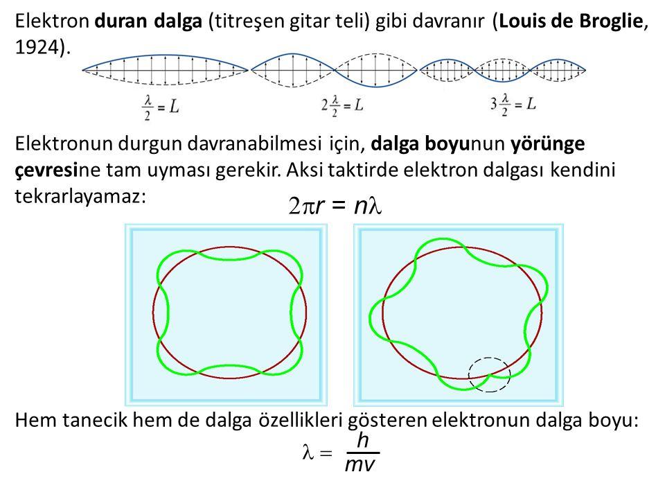 38 Elektron duran dalga (titreşen gitar teli) gibi davranır (Louis de Broglie, 1924). Elektronun durgun davranabilmesi için, dalga boyunun yörünge çev