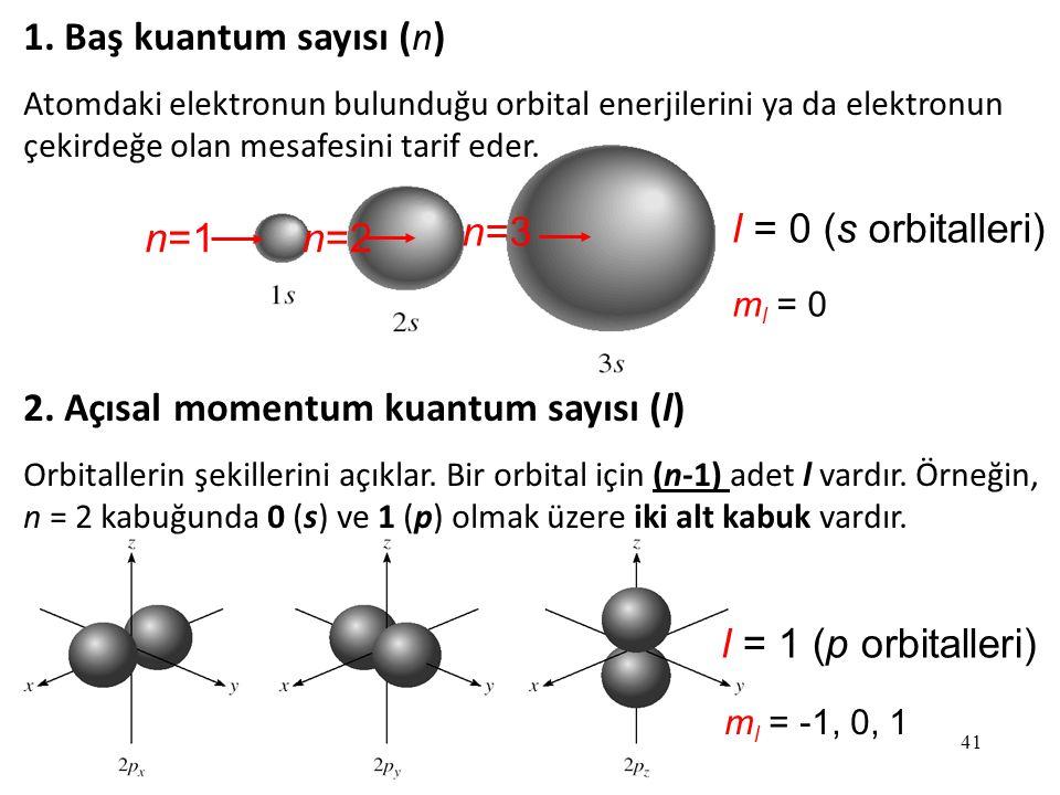 41 n=1n=2 n=3 1. Baş kuantum sayısı (n) Atomdaki elektronun bulunduğu orbital enerjilerini ya da elektronun çekirdeğe olan mesafesini tarif eder. 2. A