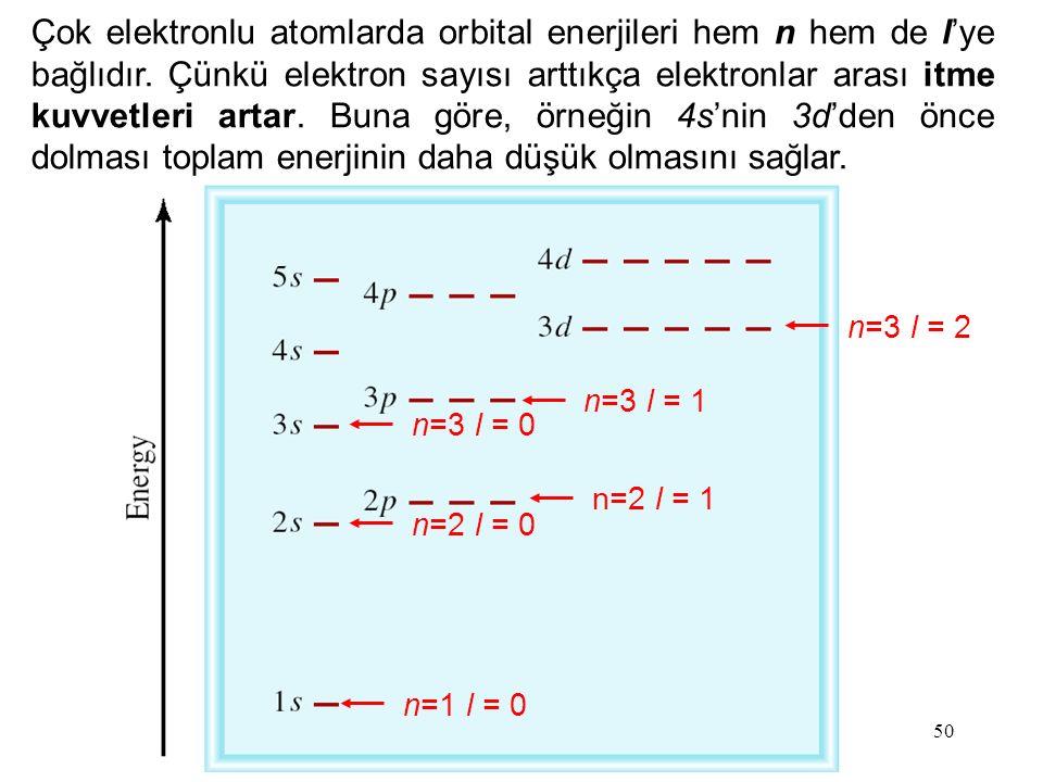 50 n=1 l = 0 n=2 l = 0 n=2 l = 1 n=3 l = 0 n=3 l = 1 n=3 l = 2 Çok elektronlu atomlarda orbital enerjileri hem n hem de l'ye bağlıdır. Çünkü elektron