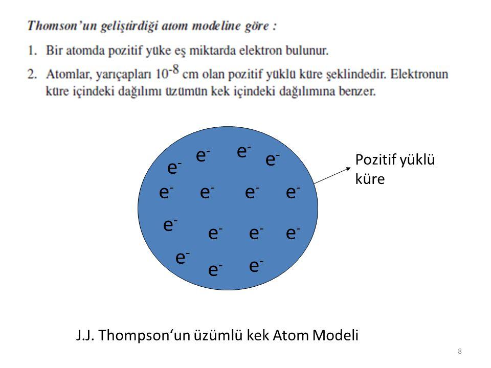 8 e-e- e-e- e-e- e-e- e-e- e-e- e-e- e-e- e-e- e-e- e-e- e-e- e-e- e-e- e-e- J.J. Thompson'un üzümlü kek Atom Modeli Pozitif yüklü küre