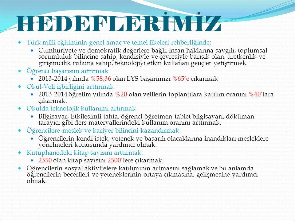 HEDEFLERİMİZ Türk millî eğitiminin genel amaç ve temel ilkeleri rehberliğinde; Cumhuriyete ve demokratik değerlere bağlı, insan haklarına saygılı, toplumsal sorumluluk bilincine sahip, kendisiyle ve çevresiyle barışık olan, üretkenlik ve girişimcilik ruhuna sahip, teknolojiyi etkin kullanan gençler yetiştirmek.