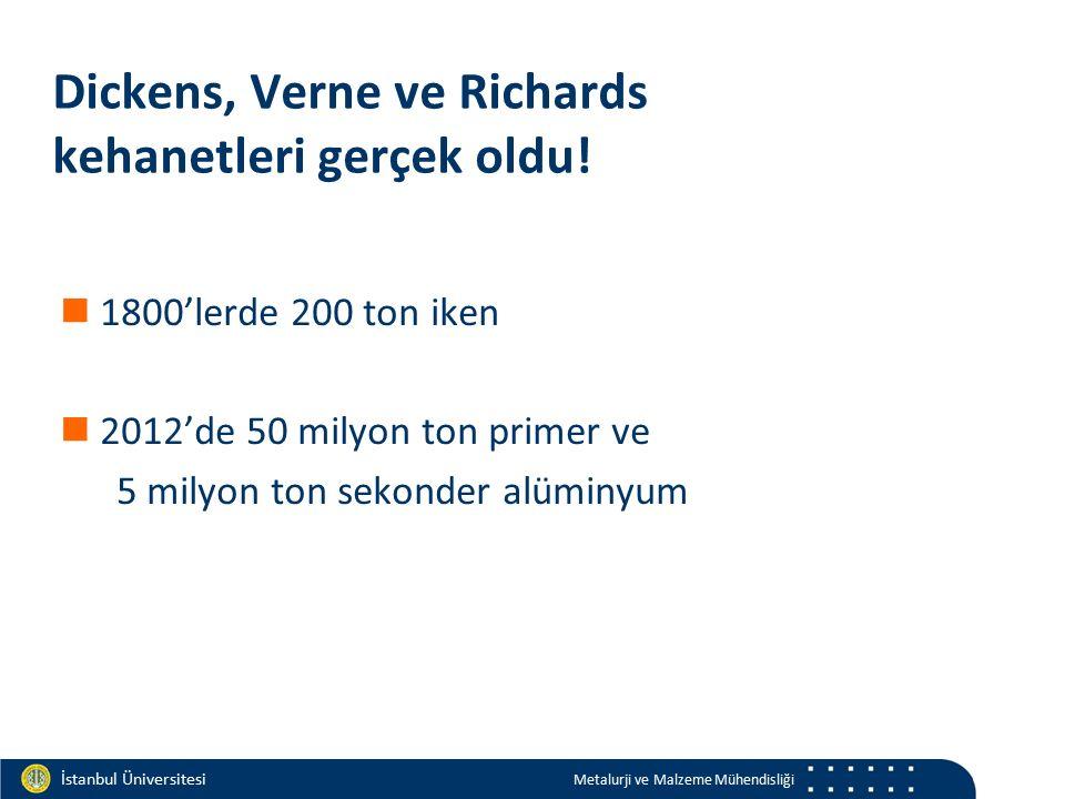 Materials and Chemistry İstanbul Üniversitesi Metalurji ve Malzeme Mühendisliği İstanbul Üniversitesi Metalurji ve Malzeme Mühendisliği Dickens, Verne ve Richards kehanetleri gerçek oldu.