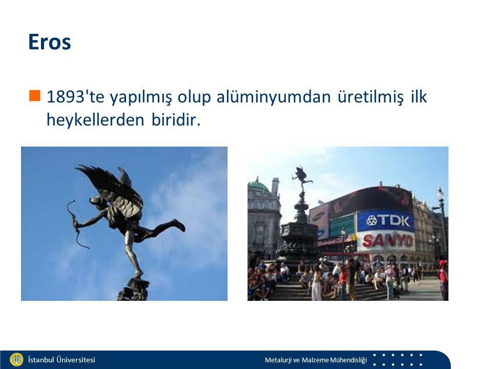 Materials and Chemistry İstanbul Üniversitesi Metalurji ve Malzeme Mühendisliği İstanbul Üniversitesi Metalurji ve Malzeme Mühendisliği Eros 1893 te yapılmış olup alüminyumdan üretilmiş ilk heykellerden biridir.