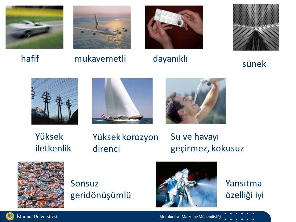 Materials and Chemistry İstanbul Üniversitesi Metalurji ve Malzeme Mühendisliği İstanbul Üniversitesi Metalurji ve Malzeme Mühendisliği hafifmukavemetlidayanıklı sünek Yüksek iletkenlik Yüksek korozyon direnci Su ve havayı geçirmez, kokusuz Yansıtma özelliği iyi Sonsuz geridönüşümlü