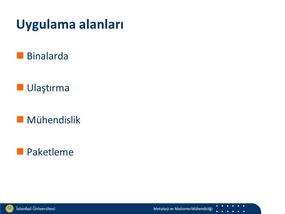 Materials and Chemistry İstanbul Üniversitesi Metalurji ve Malzeme Mühendisliği İstanbul Üniversitesi Metalurji ve Malzeme Mühendisliği Uygulama alanları Binalarda Ulaştırma Mühendislik Paketleme