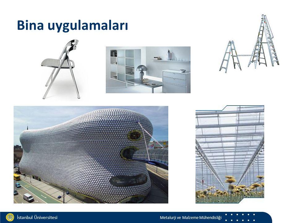 Materials and Chemistry İstanbul Üniversitesi Metalurji ve Malzeme Mühendisliği İstanbul Üniversitesi Metalurji ve Malzeme Mühendisliği Bina uygulamaları
