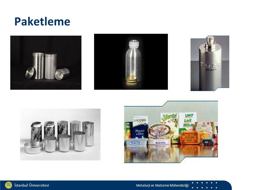Materials and Chemistry İstanbul Üniversitesi Metalurji ve Malzeme Mühendisliği İstanbul Üniversitesi Metalurji ve Malzeme Mühendisliği Paketleme