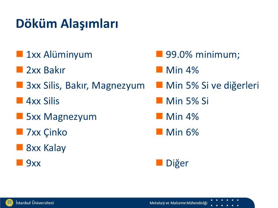 Materials and Chemistry İstanbul Üniversitesi Metalurji ve Malzeme Mühendisliği İstanbul Üniversitesi Metalurji ve Malzeme Mühendisliği Döküm Alaşımları 1xx Alüminyum 2xx Bakır 3xx Silis, Bakır, Magnezyum 4xx Silis 5xx Magnezyum 7xx Çinko 8xx Kalay 9xx 99.0% minimum; Min 4% Min 5% Si ve diğerleri Min 5% Si Min 4% Min 6% Diğer