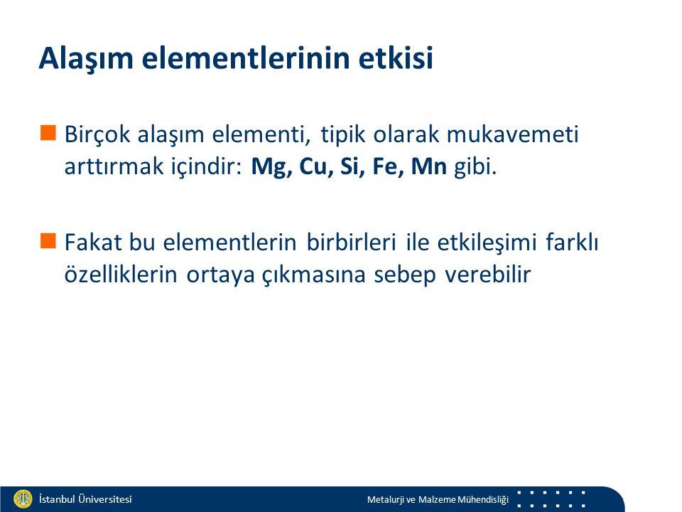 Materials and Chemistry İstanbul Üniversitesi Metalurji ve Malzeme Mühendisliği İstanbul Üniversitesi Metalurji ve Malzeme Mühendisliği Alaşım elementlerinin etkisi Birçok alaşım elementi, tipik olarak mukavemeti arttırmak içindir: Mg, Cu, Si, Fe, Mn gibi.