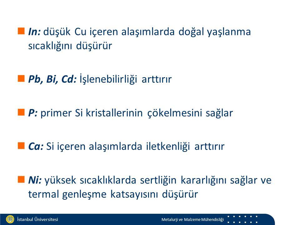 Materials and Chemistry İstanbul Üniversitesi Metalurji ve Malzeme Mühendisliği İstanbul Üniversitesi Metalurji ve Malzeme Mühendisliği In: düşük Cu içeren alaşımlarda doğal yaşlanma sıcaklığını düşürür Pb, Bi, Cd: İşlenebilirliği arttırır P: primer Si kristallerinin çökelmesini sağlar Ca: Si içeren alaşımlarda iletkenliği arttırır Ni: yüksek sıcaklıklarda sertliğin kararlığını sağlar ve termal genleşme katsayısını düşürür