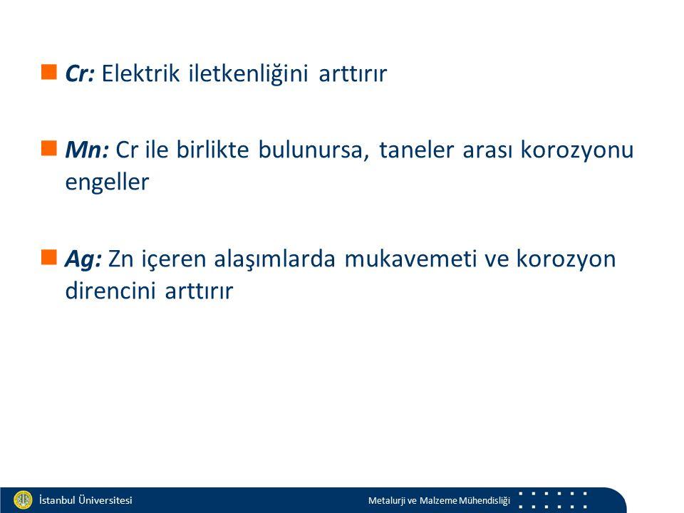 Materials and Chemistry İstanbul Üniversitesi Metalurji ve Malzeme Mühendisliği İstanbul Üniversitesi Metalurji ve Malzeme Mühendisliği Cr: Elektrik iletkenliğini arttırır Mn: Cr ile birlikte bulunursa, taneler arası korozyonu engeller Ag: Zn içeren alaşımlarda mukavemeti ve korozyon direncini arttırır