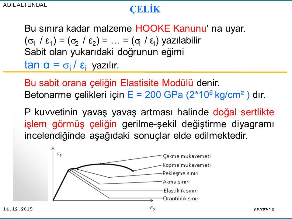 14.12.2015 SAYFA10 ADİL ALTUNDAL Bu sınıra kadar malzeme HOOKE Kanunu' na uyar. (  1 / ε 1 ) = (  2 / ε 2 ) = … = (  i / ε i ) yazılabilir Sabit ol