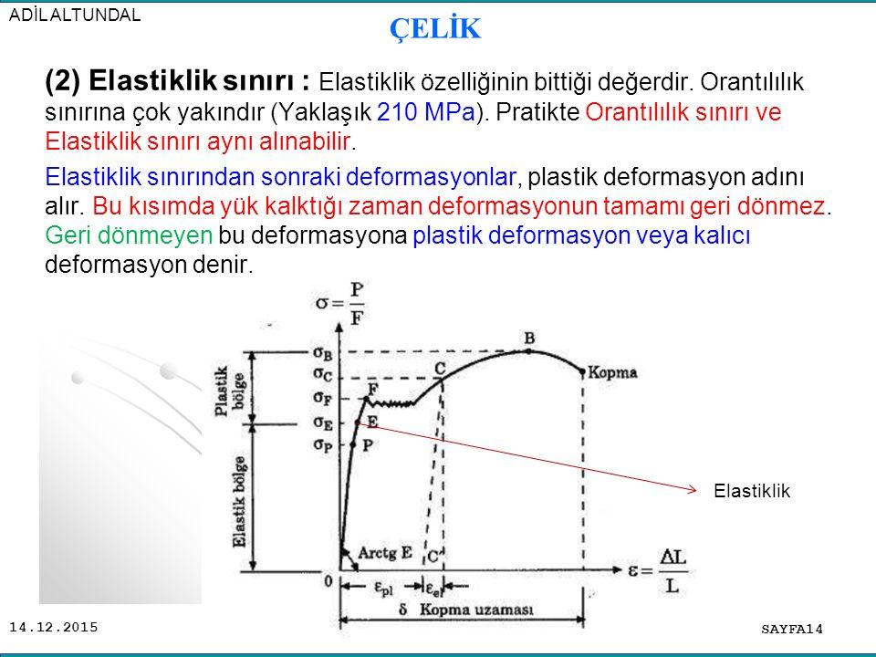 14.12.2015 (2) Elastiklik sınırı : Elastiklik özelliğinin bittiği değerdir. Orantılılık sınırına çok yakındır (Yaklaşık 210 MPa). Pratikte Orantılılık