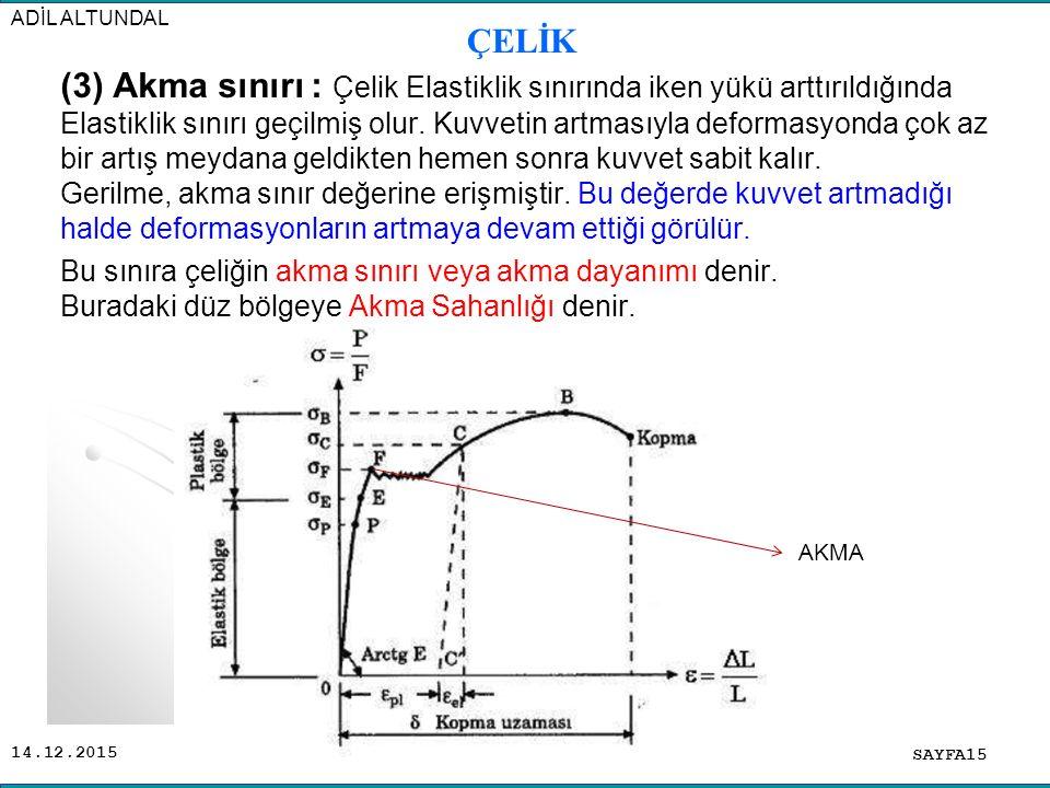14.12.2015 (3) Akma sınırı : Çelik Elastiklik sınırında iken yükü arttırıldığında Elastiklik sınırı geçilmiş olur. Kuvvetin artmasıyla deformasyonda ç