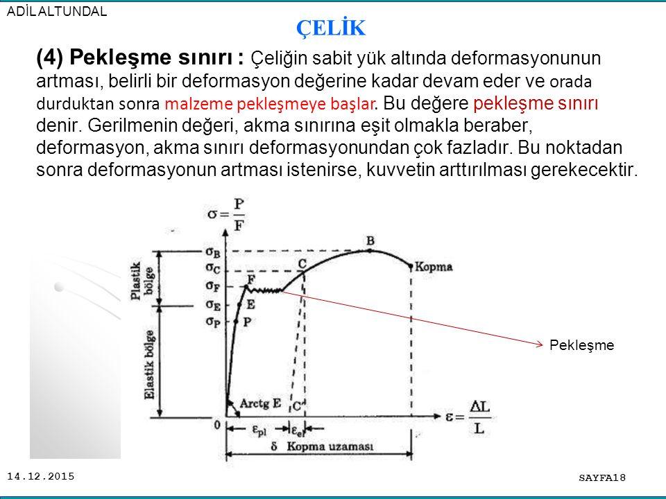 14.12.2015 (4) Pekleşme sınırı : Çeliğin sabit yük altında deformasyonunun artması, belirli bir deformasyon değerine kadar devam eder ve orada durdukt