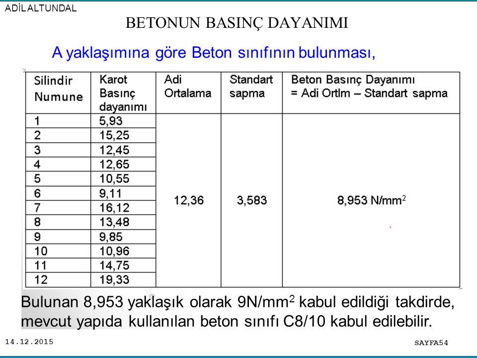 14.12.2015 SAYFA54 ADİL ALTUNDAL BETONUN BASINÇ DAYANIMI Bulunan 8,953 yaklaşık olarak 9N/mm 2 kabul edildiği takdirde, mevcut yapıda kullanılan beton