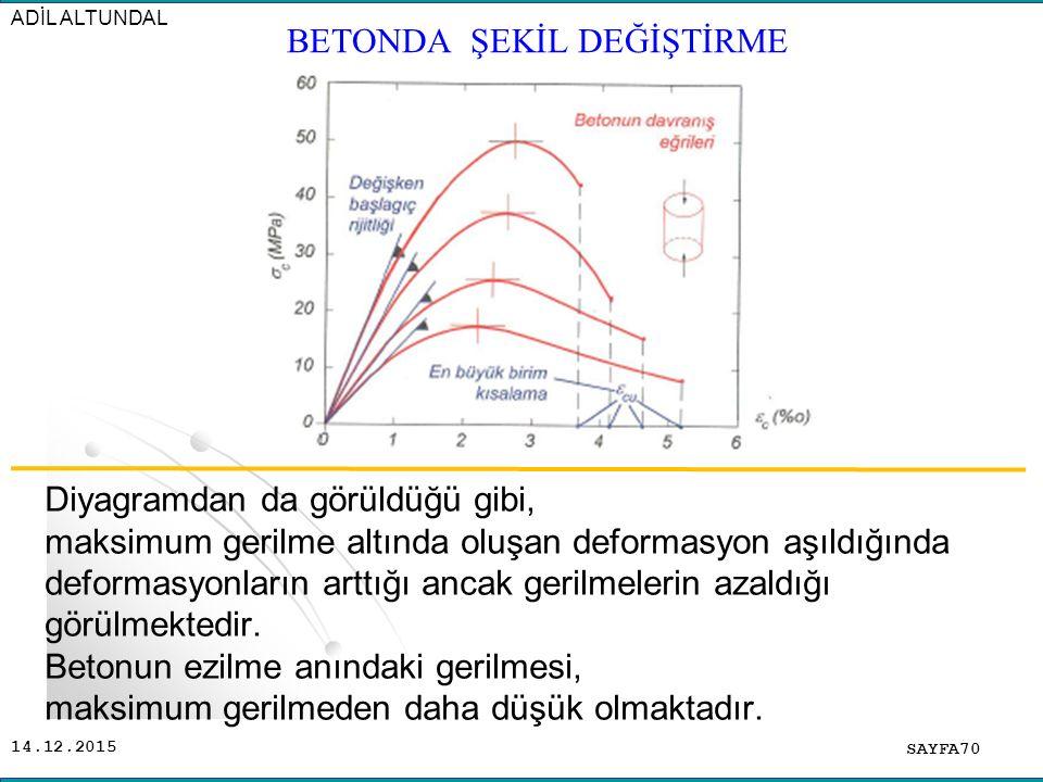 14.12.2015 Diyagramdan da görüldüğü gibi, maksimum gerilme altında oluşan deformasyon aşıldığında deformasyonların arttığı ancak gerilmelerin azaldığı