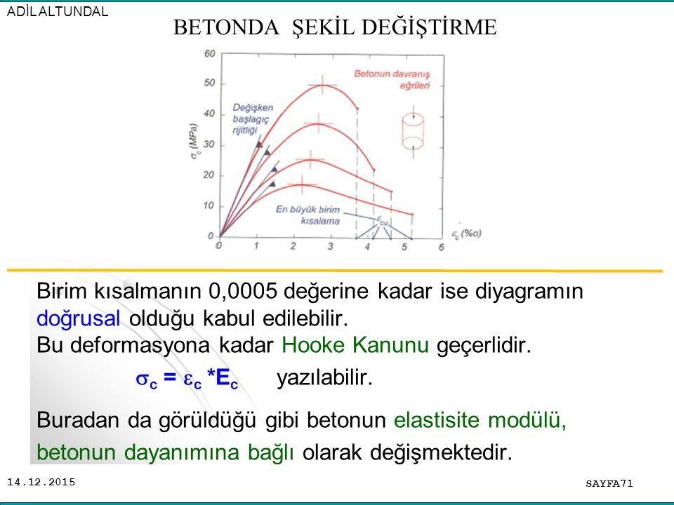 14.12.2015 Birim kısalmanın 0,0005 değerine kadar ise diyagramın doğrusal olduğu kabul edilebilir. Bu deformasyona kadar Hooke Kanunu geçerlidir.  c