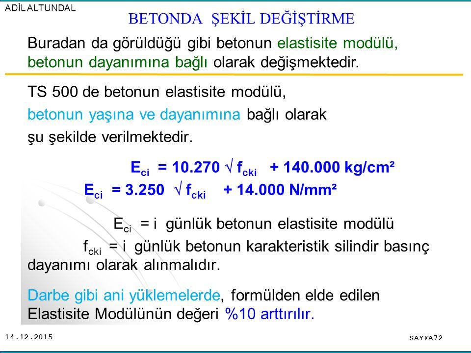 14.12.2015 TS 500 de betonun elastisite modülü, betonun yaşına ve dayanımına bağlı olarak şu şekilde verilmektedir. E ci = 10.270  f cki + 140.000 kg