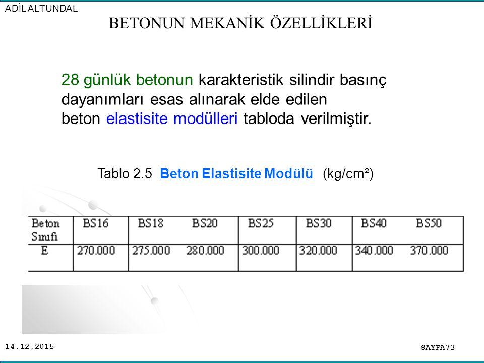14.12.2015 SAYFA73 ADİL ALTUNDAL Tablo 2.5 Beton Elastisite Modülü (kg/cm²) BETONUN MEKANİK ÖZELLİKLERİ 28 günlük betonun karakteristik silindir basın