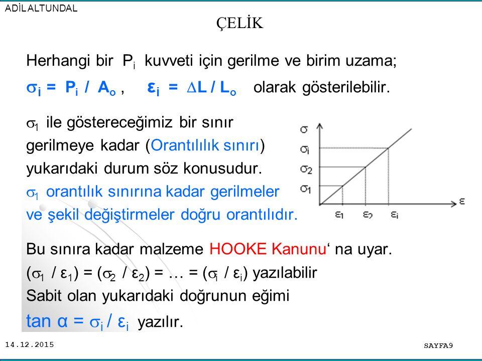 14.12.2015 Herhangi bir P i kuvveti için gerilme ve birim uzama;  i = P i / A o, ε i =  L / L o olarak gösterilebilir.  1 ile göstereceğimiz bir sı